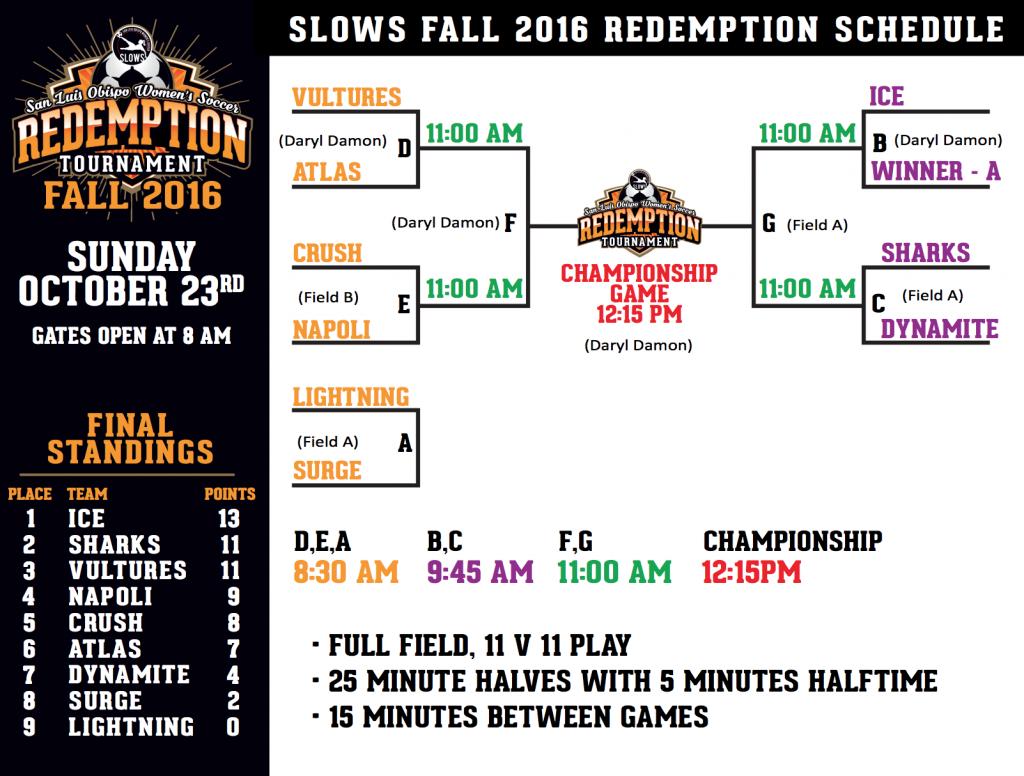 slows-redemption-fields